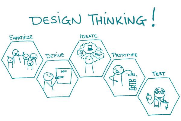 Besplatni seminar 'Design thinking'