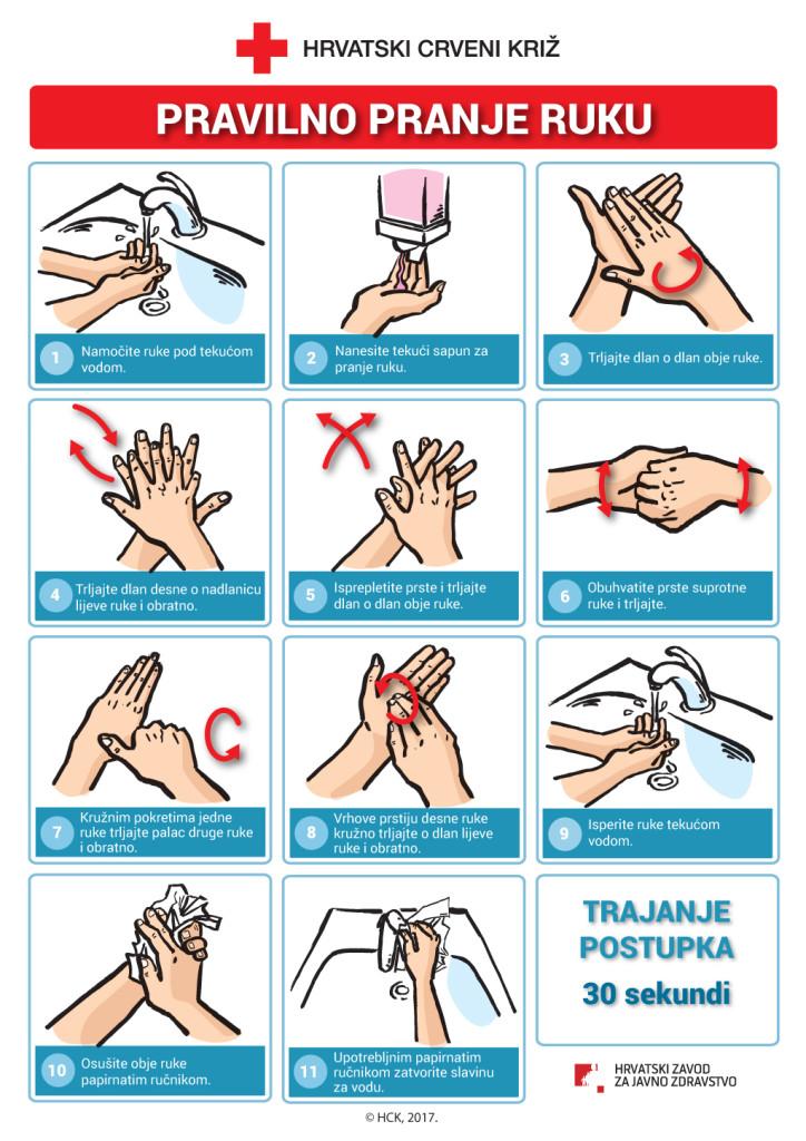 pranje ruku 2017 - hr